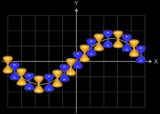 Funktionsgraph aus 3D Sanduhren