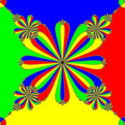Basins of Attraction z^4-1=0, Rafiq-Rafiullah-Verfahren, Zoom