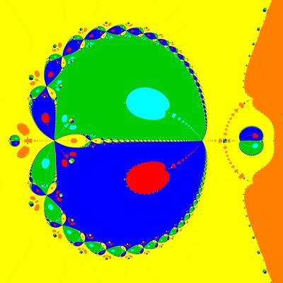 Basins of Attraction z^6-10z^3+8=0, Basto-Verfahren