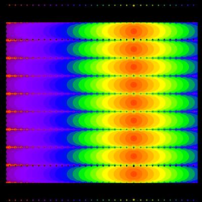 Konvergenzgeschwindigkeit exp(z)-1=0 Newton-Verfahren