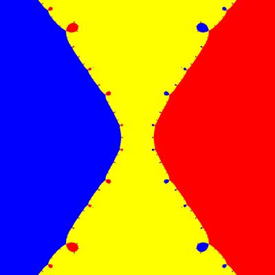 Basins of Attraction z^3-z=0, King-Verfahren, beta=0