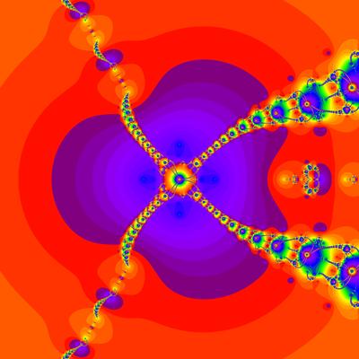 Konvergenzgeschwindigkeit z^4-1=0, Basto-Verfahren