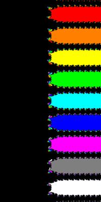 Basins of Attraction exp(z)-1=0 Householder-Verfahren