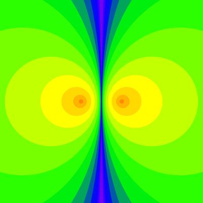 Konvergenzgeschwindigkeit z^2-1=0, Sekanten-Verfahren