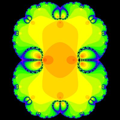 Konvergenzgeschwindigkeit z^3-1=0, CHun-Kim I -Verfahren