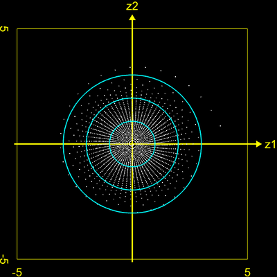LCG: x<sub>i</sub> = (65 x<sub>i-1</sub> + 1) mod 2048