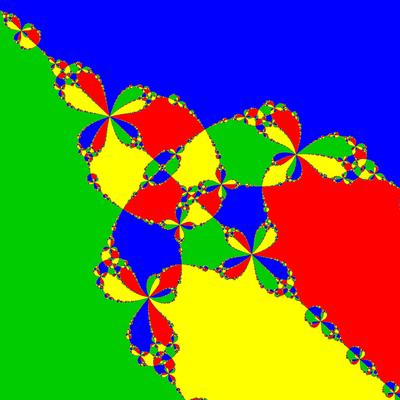 Basins of Attraction z^4-1=0 Jarratt-Verfahren, Zoom