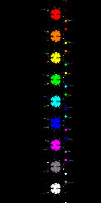 Basins of Attraction exp(z)-1=0 Basto-Verfahren