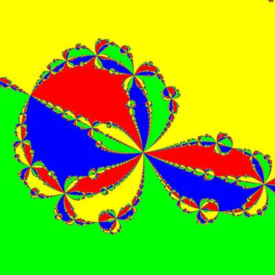 Basins of Attraction z^4-1=0, Chun III -Verfahren, Zoom