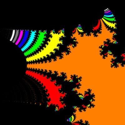 Basins of Attraction exp(z)-1=0 Whittaker II-Verfahren, Zoom