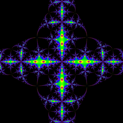 Konvergenzgeschwindigkeit z^4-1=0, Schröder-Verfahren modifiziert, a=1.9