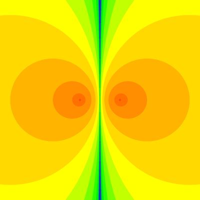 Konvergenzgeschwindigkeit z^2-1=0, Newton-Verfahren