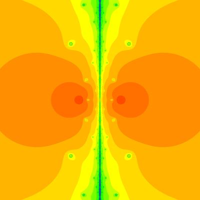Konvergenzgeschwindigkeit z^2-1=0, Feng-Verfahren