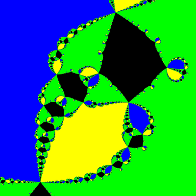 Basins of Attraction z^3-1=0, Chun-Kim I-Verfahren, Zoom b