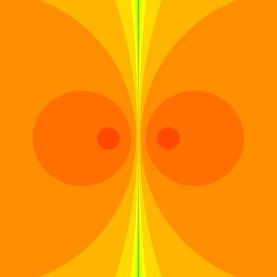 Konvergenzgeschwindigkeit z^2-1=0, Halley-Verfahren