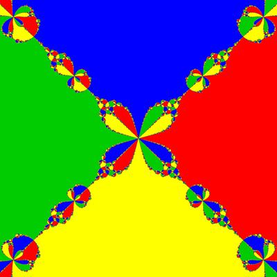 Basins of Attraction z^4-1=0 Jarratt-Verfahren
