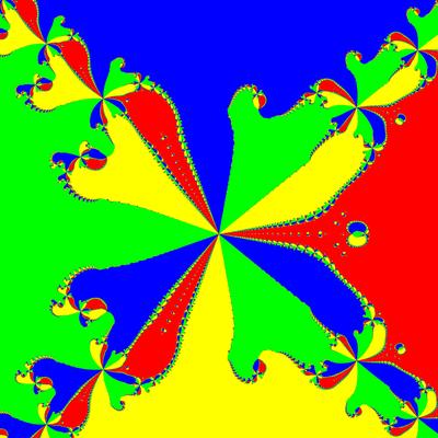 Basins of Attraction z^4-1=0, Basto-Verfahren, Zoom a