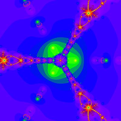 Konvergenzgeschwindigkeit z^3-1=0, Basto-Verfahren
