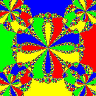 Basins of Attraction z^4-1=0, Fang-Ni-Cheng-Verfahren, Zoom