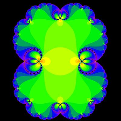 Konvergenzgeschwindigkeit z^4-1=0, Chun-Kim I -Verfahren, B=[-23, 47]x[-35, 35]