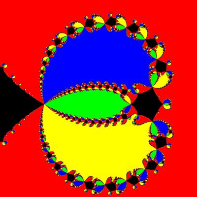 Basins of Attraction z^4-1=0 Chun-Kim I -Verfahren, Zoom b
