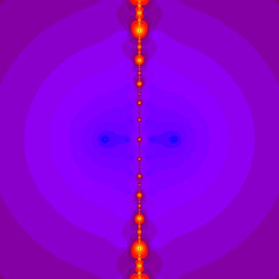 Konvergenzgeschwindigkeit  (z^2-1)^2=0 Newton Verfahren, a=1
