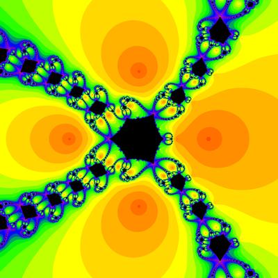 Konvergenzgeschwindigkeit z^4-1=0, Chun-Kim I -Verfahren, B=[-2, 2]x[-2, 2]
