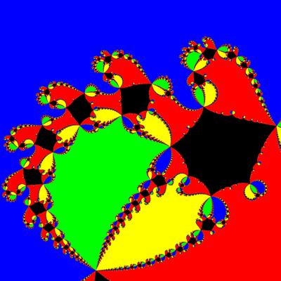 Basins of Attraction z^4-1=0 Chun-Kim I -Verfahren, Zoom a