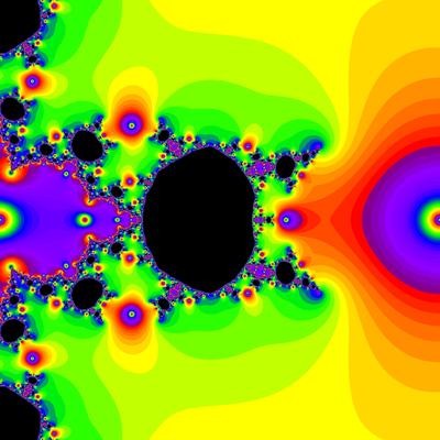 Konvergenzgeschwindigkeit z^2-1=0, Chun-Kim I -Verfahren modifiziert mit a=1.9, Zoom