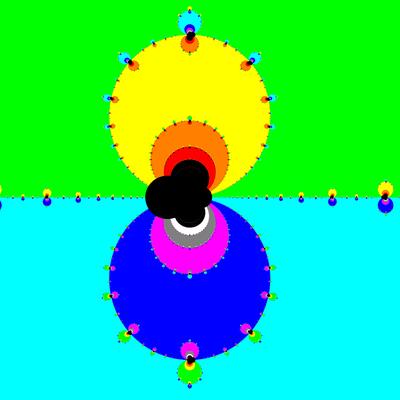 Basins of Attraction exp(z)-1=0 Halley-Verfahren, Zoom