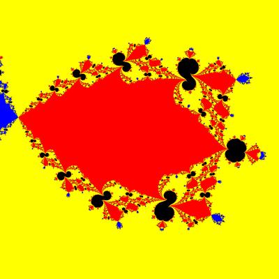 Basins of Attraction z^3-z=0, Contra Harmonic-Newton-Verfahren, Zoom a