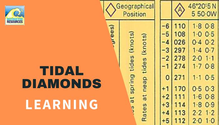 Tidal Diamonds tutorial