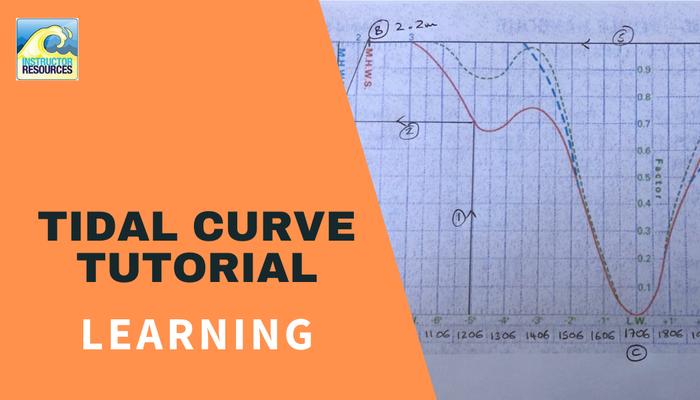 Tidal curve tutorial
