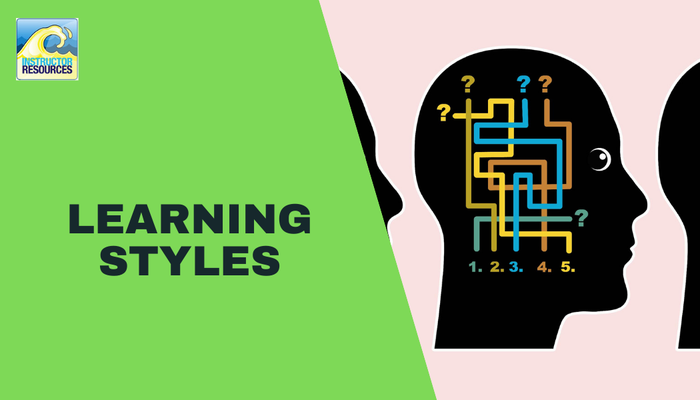 Learning Styles ©www.instructorresources.co.uk