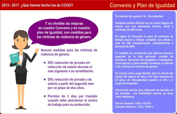 Convenio y Plan de Igualdad