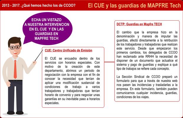 CUE y las guardias en Mapfre Tech