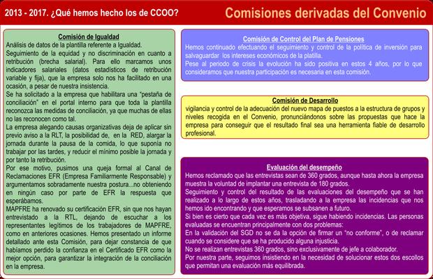 Comisiones derivadas del Convenio