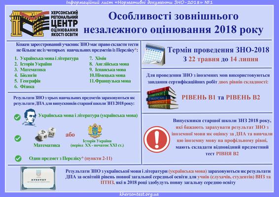 Картинки по запросу характеристика сертифікаційної роботи з історії 2018
