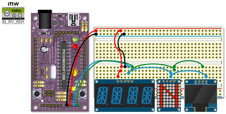 I2C bus modules