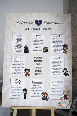 plan de table geek mariage