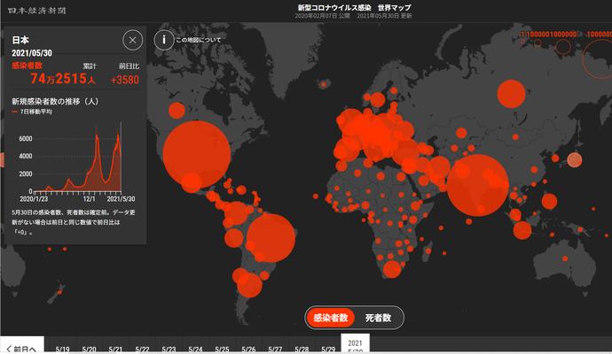 2021年5月31日 一年後の日本の感染者数 74万3千人
