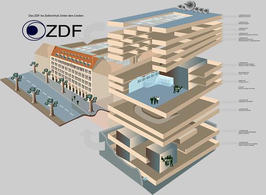 Explosionszeichnung.  Die Hauptstadtstudios des ZDF. Unter den Linden, Zollernhof in Berlin.  ZDF-Pressestelle.