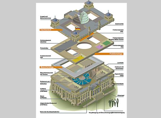 Der Reichstag nach dem Umbau. Bundestagsverwaltung.