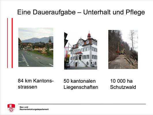 Unterhalt und Pflege: 84 km Kantonsstrassen, 50 kantonale Liegenschaften, 10 000 ha Schutzwald