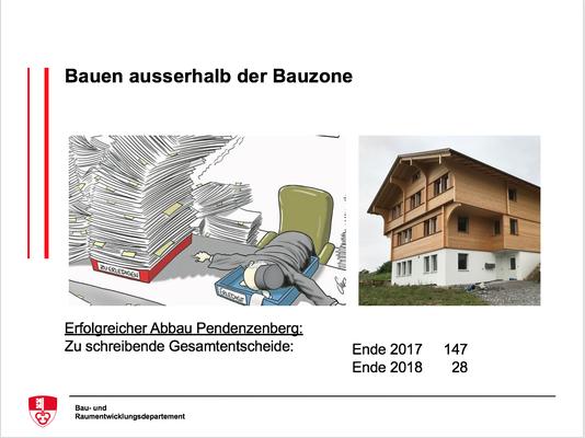 Bauen ausserhalb der Bauzone