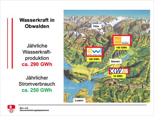 Wasserkraft in Obwalden