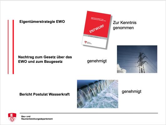 Eigentümerstrategie EWO - Zur Kenntnis genommen, Nachtrag zum Gesetz über das EWO und zum Baugesetz - genehmigt, Bericht Postulat Wasserkraft - genehmigt