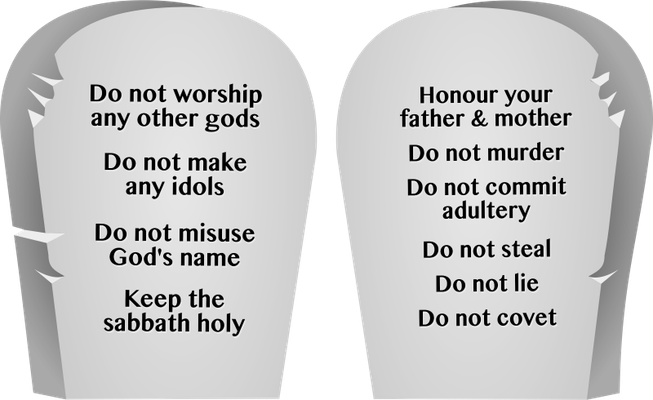 Le nombre 10 désigne l'ensemble, la totalité  de quelque chose. Les 10 commandements, lois données aux Israélites de la part de Dieu lui-même.