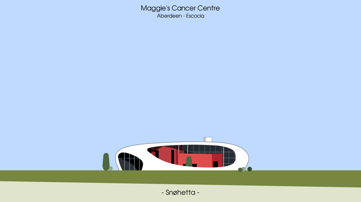 Maggie's Cancer Centre