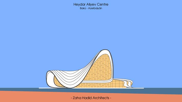 Heydar Aliyev Centre